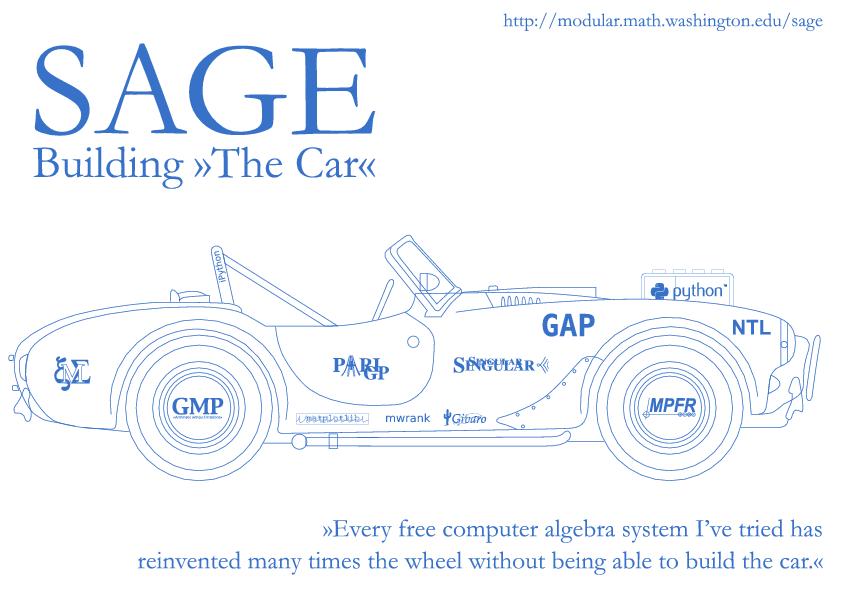 Le logiciel Sage est montré symboliquement comme une voiture, construite à partir de différents composants.